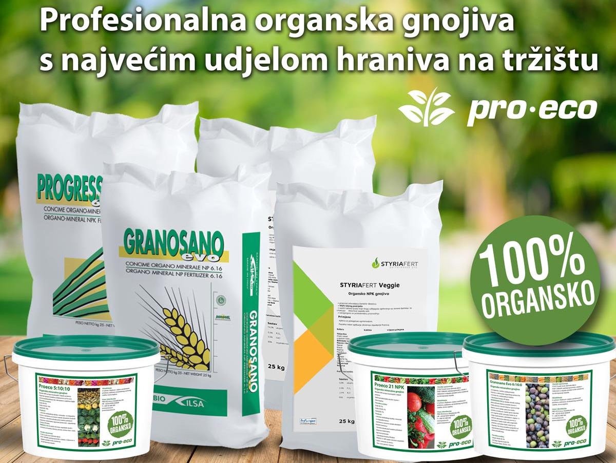 Profesionalna organska gnojiva s najvećim udjelom hraniva na tržištu