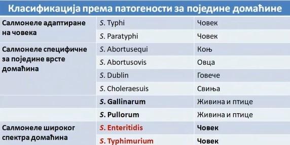 Patogeni