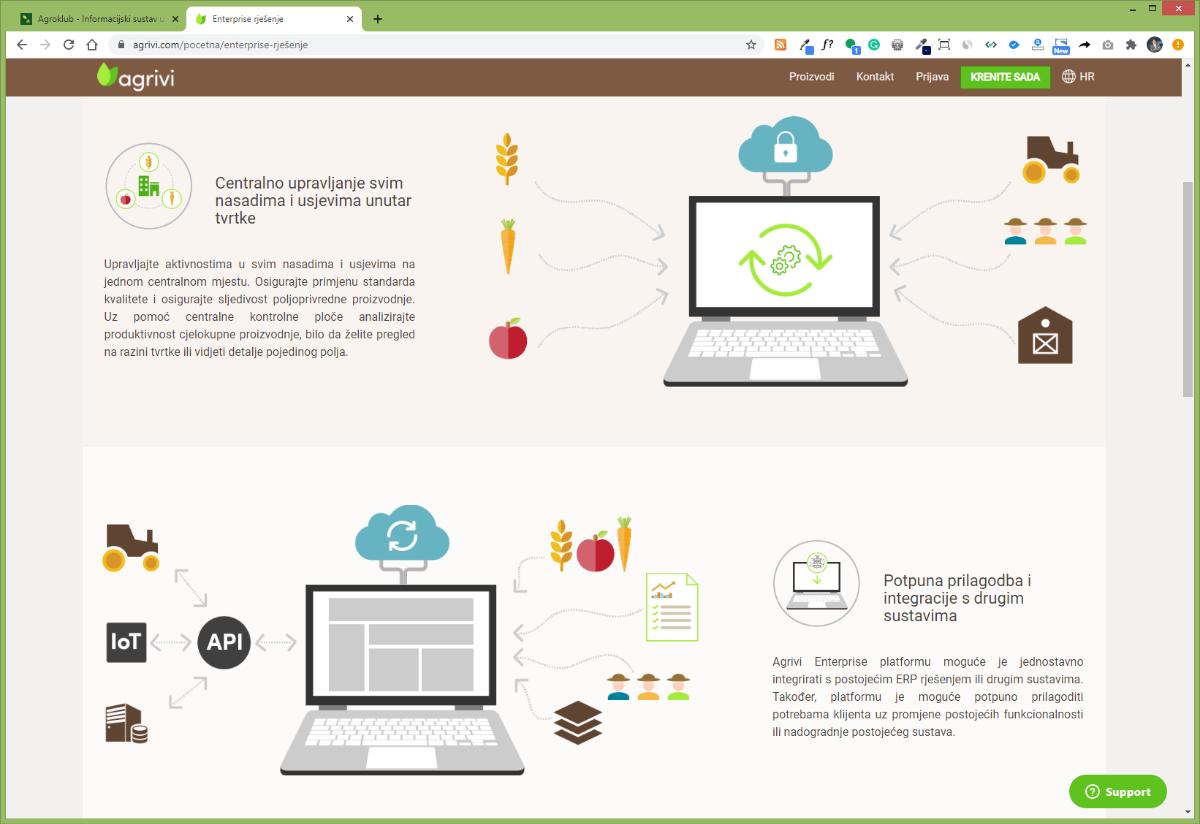 Agrivi, vodeća tehnološka platforma