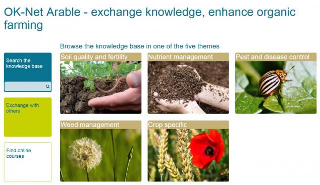 Web platformom do praktičnih rješenja eko uzgoja