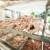 Kakvu hranu Evropljani kupuju tokom pandemije korona virusa?