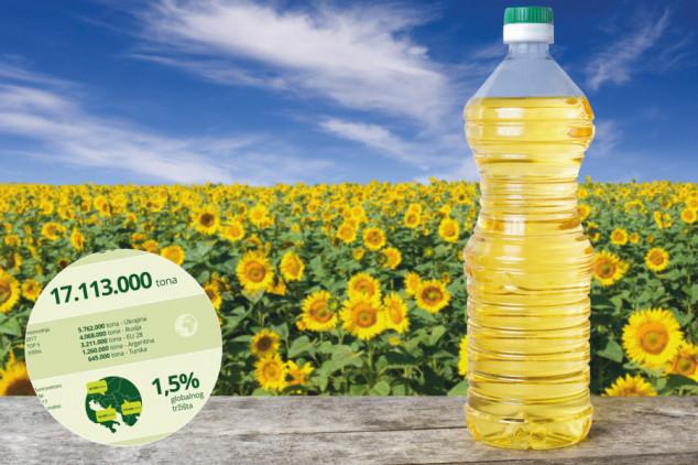 [Infografika] Raste svetska proizvodnja suncokretovog ulja